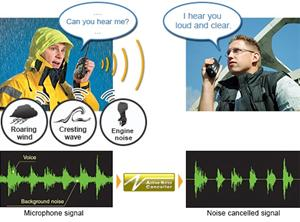 Experience the Advantage of Icom's Active Noise Cancelling Technology on its latest VHF/DSC range