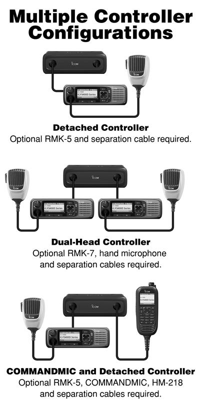 Multi-station Capability of Icom's Next Generation IDAS Mobile Series