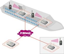 WLAN Radio System for the Maritime Environment!