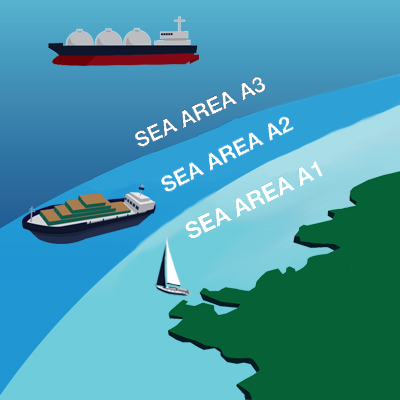 Overview Of Gmdss Sea Areas And Radio Safety Equipment